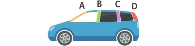 Fahrzeugtönung